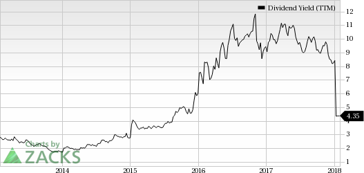 Top Ranked Income Stocks to Buy for February 1st:Waddell & Reed Financial, Inc. (WDR)