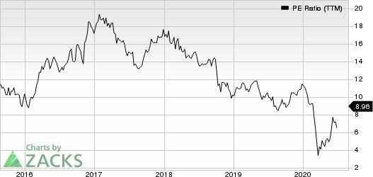 WESCO International, Inc. PE Ratio (TTM)