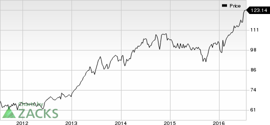 J&J (JNJ) Stock Gains on Q2 Earnings and Improved Outlook