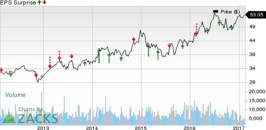 Ameren (AEE): Will the Stock Disappoint in Q4 Earnings?