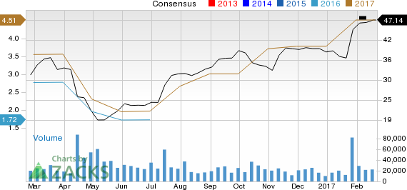 How Seagate (STX) Stock Stands Out in a Strong Industry