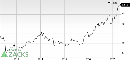New Oriental (EDU) Jumps: Stock Moves Up 6.5% in Session