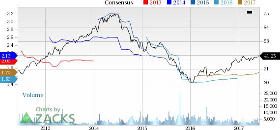 Beautiful Pepsico Stock Price