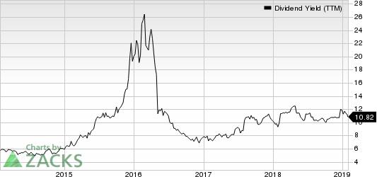 Alliance Resource Partners, L.P. Dividend Yield (TTM)