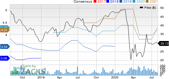 Metropolitan Bank Holding Corp. Price and Consensus
