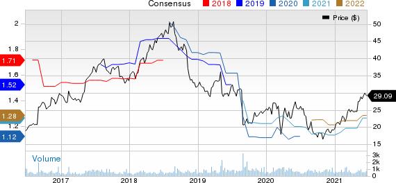 Phibro Animal Health Corporation Price and Consensus