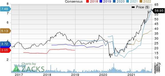 Regional Management Corp. Price and Consensus