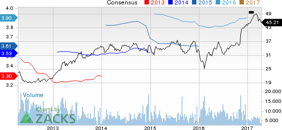 Why Is  Unum Group (UNM) Up 6% Since the Last Earnings Report?