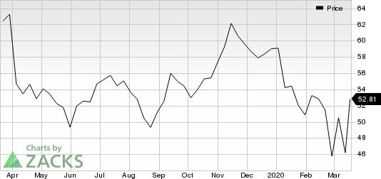 Walgreens Boots Alliance, Inc. Price