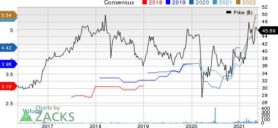 Salisbury Bancorp, Inc. Price and Consensus