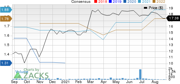 Bay Commercial Bank Price and Consensus