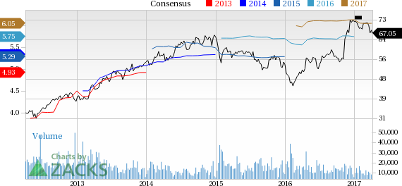Why Is  Discover Financial (DFS) Up 2.8% Since the Last Earnings Report?
