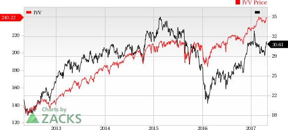 Biotech Stock Roundup: Amgen, Gilead, Celgene Q1 Earnings, Sunesis Down on Vosaroxin Update