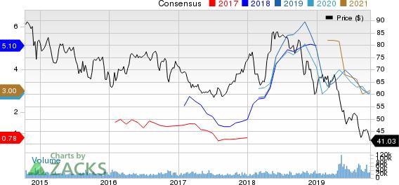 Occidental Petroleum Corporation Price and Consensus