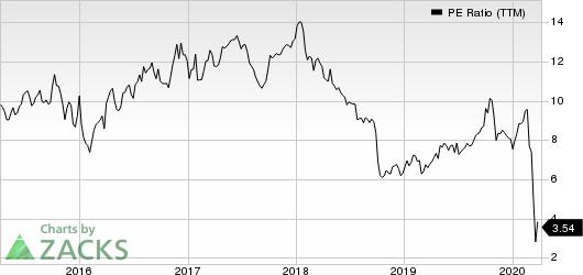 Taylor Morrison Home Corporation PE Ratio (TTM)
