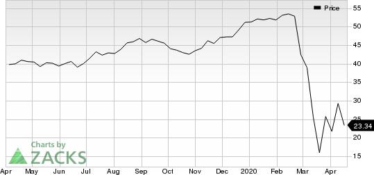 PerformancAe Food Group Company Price