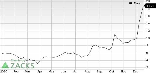 Liquidity Services, Inc. Price
