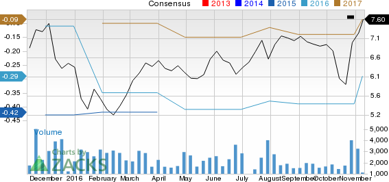 Why Applied Micro (AMCC) Could Be Positioned for a Surge