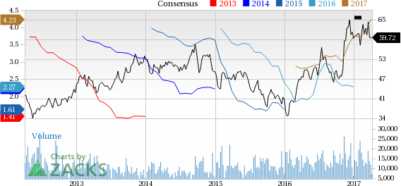 Bull of the Day: Nucor (NUE)