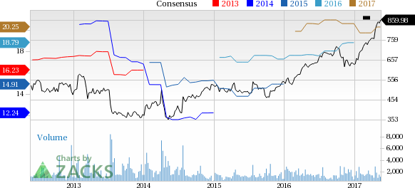 Why Is Intuitive Surgical (ISRG) Up 5.4% Since the Last Earnings Report?