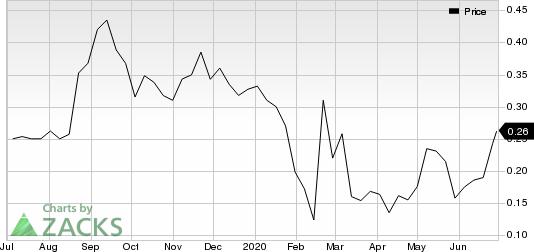 Zomedica Pharmaceuticals Corp. Price