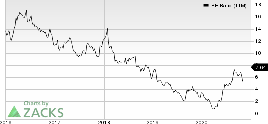 The Michaels Companies, Inc. PE Ratio (TTM)
