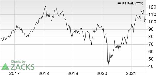 LyondellBasell Industries N.V. PE Ratio (TTM)