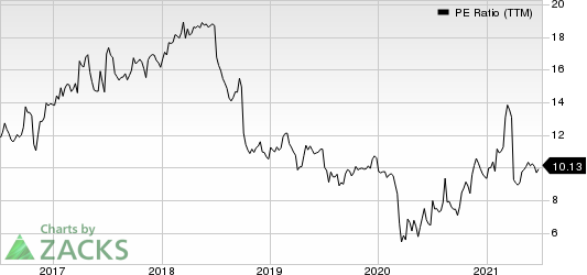 First Business Financial Services, Inc. PE Ratio (TTM)