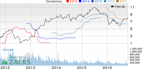 MGIC Investment (MTG) Beats on Q3 Earnings & Revenues