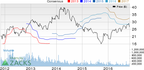 Trimble (TRMB) Earnings Beat Estimates in Q3, Sales Miss