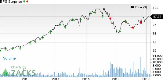 Transport Stocks Feb 21 Earnings Lineup: WAB, XPO, MATX