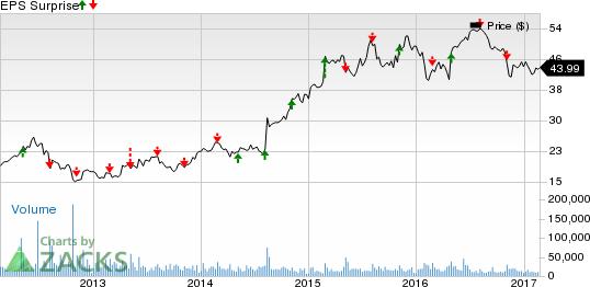 Beverage Stocks' Q4 Earnings Slated for Feb 23: MNST & COT