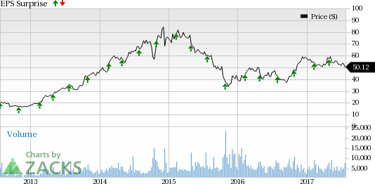 What to Expect from Spirit Airlines (SAVE) in Q2 Earnings?
