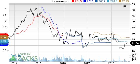 Arconic Inc. Price and Consensus