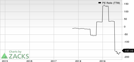 Laureate Education Inc. PE Ratio (TTM)