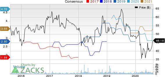 Mercury General Corporation Price and Consensus
