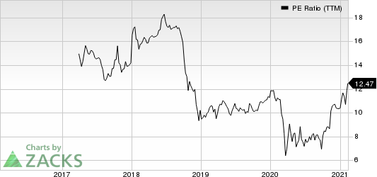Midland States Bancorp, Inc. PE Ratio (TTM)