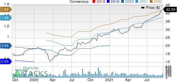 Avantor, Inc. Price and Consensus