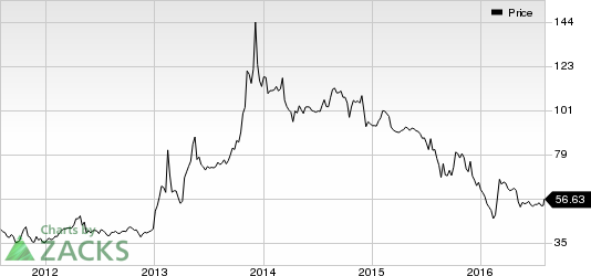 Icahn Enterprises (IEP) Catches Eye: Stock Jumps 5.9%