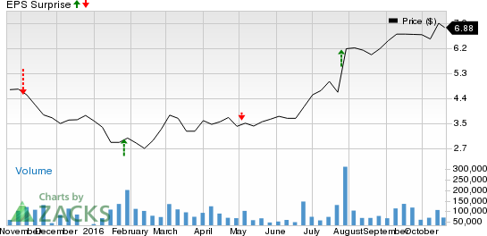 Sprint (S): What's in Store for the Stock in Q2 Earnings?