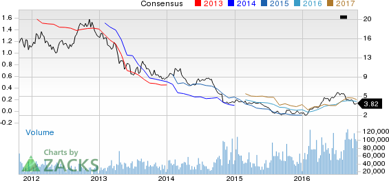 Yamana Gold (AUY) Q3 Earnings: Will the Stock Disappoint?
