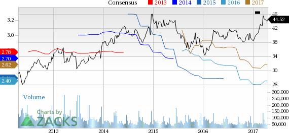 Why Is Oracle (ORCL) Down 3.8% Since the Last Earnings Report?