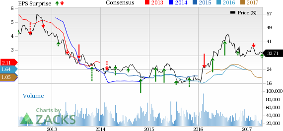 Newmont (NEM) Beats on Q1 Earnings, Sales Miss Estimates