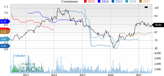 New Strong Buy Stocks for June 19th