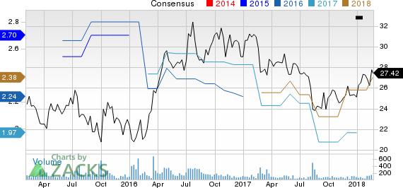 Ciner Resources LP Price and Consensus