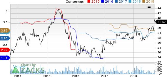 The Blackstone Group L.P. Price and Consensus