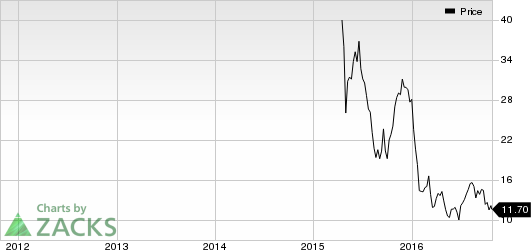 Aduro Stock Down on Partial Clinical Hold on LADD Studies