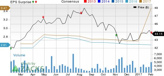 BCE Inc. (BCE) Misses on Q4 Earnings, Revenues Grow Y/Y