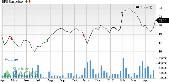 Why Cardinal Health (CAH) Might Surprise This Earnings Season