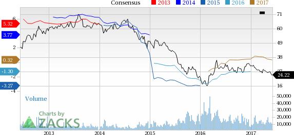 Murphy Oil (MUR) Down 2.1% Since Earnings Report: Can It Rebound?